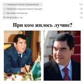 Половина опрошенных туркменистанцев жили лучше при Ниязове
