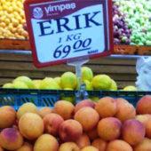Туркменистан: Обзор цен на основные продукты питания