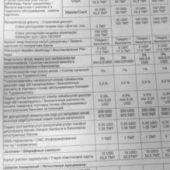 Туркменские банки ввели новые ограничения на выдачу наличных средств